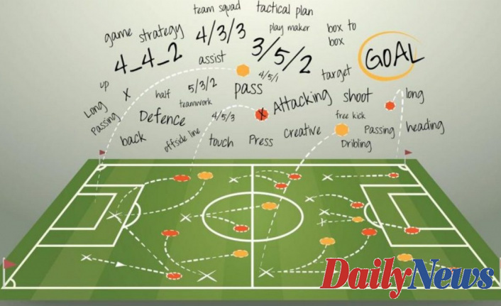 Strategies for Successful Soccer Betting News