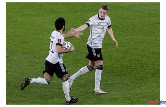 Germany Euro 2020 Staff Manual -- and, key players, Forecasts