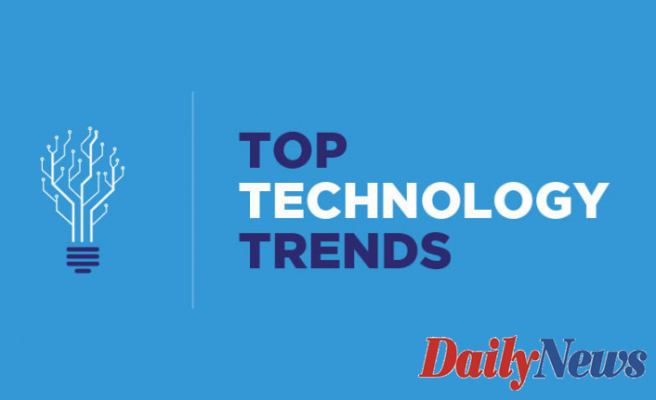 The Best Tech Innovations for the 2021 Finance Sector