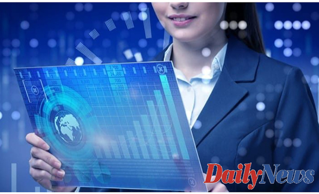 Stock Trading Strategies+++: Trading With Technical Analysis