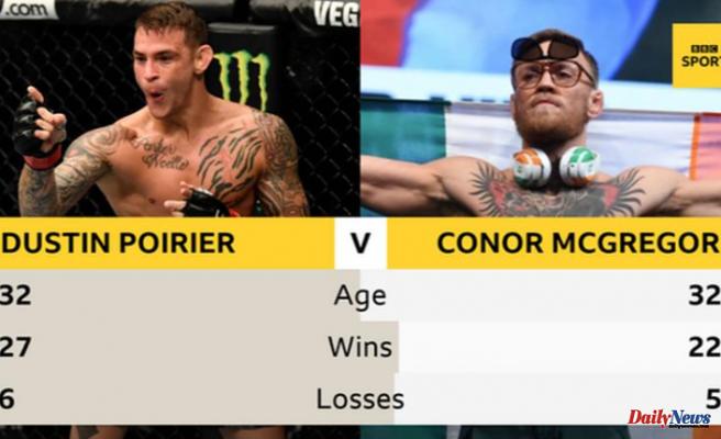 McGregor v. Poirier 3: 'UFC 264' loss could be McGregor's end