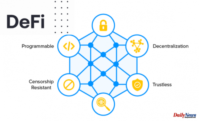 How Does Decentralized Finance Work?