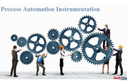Process Automation & Instrumentation Market Size And Trends 2021-2028