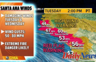 Damaging winds and fire Threat in California, wintry...