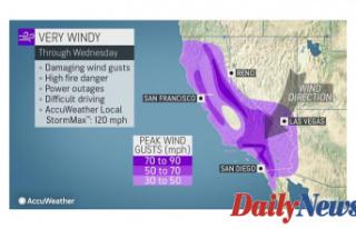 Hurricane-force winds kick up Fresh California wildfires,...