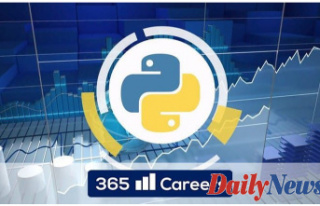 Python For Finance: Investment Fundamentals &...