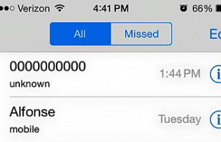 Call from 0000000000 Phone Number