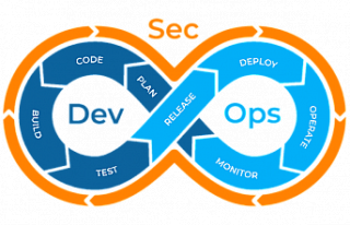 Key Essentials for Building a Robust DevSecOps Pipeline