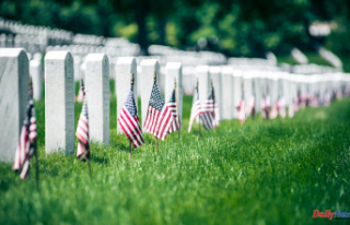 Memorial Day: The Background and Significance of This...