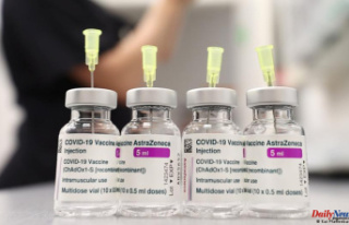 Covid-19 vaccine Currently available for All Those...