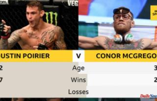 McGregor v. Poirier 3: 'UFC 264' loss could...