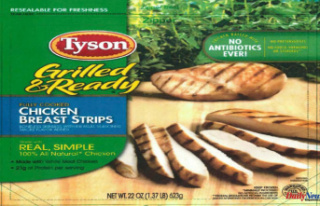 Tyson chicken recall 2021 - List of ready-to-eat products...