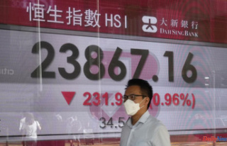 Global shares mix as investors focus on China property...
