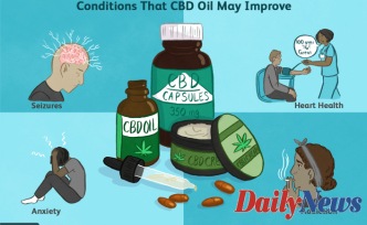 Why should you start using CBD oil?