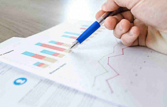 Business Analytics To Accelerate Your Business Strategy