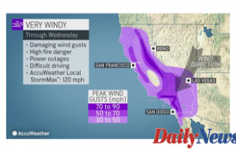 Hurricane-force winds kick up Fresh California wildfires, Induce Closing of Yosemite National Park, knock out power to Tens of Thousands