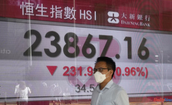 Global shares mix as investors focus on China property concerns