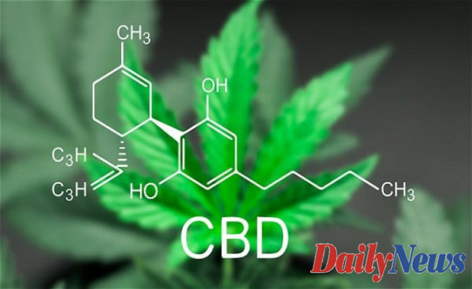 How CBD Affects Your Mental Health