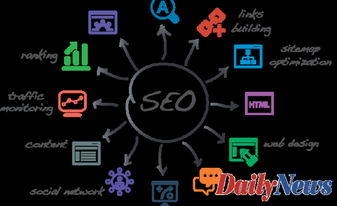Why Veterinary Practices Need to Invest in a Solid SEO Strategy