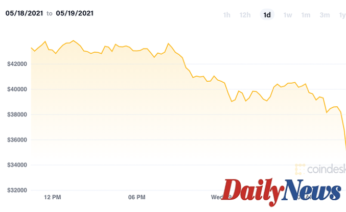 Coinbase outage reported amid crypto selloff