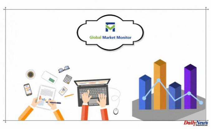 Agiloft Google, Dropbox Business